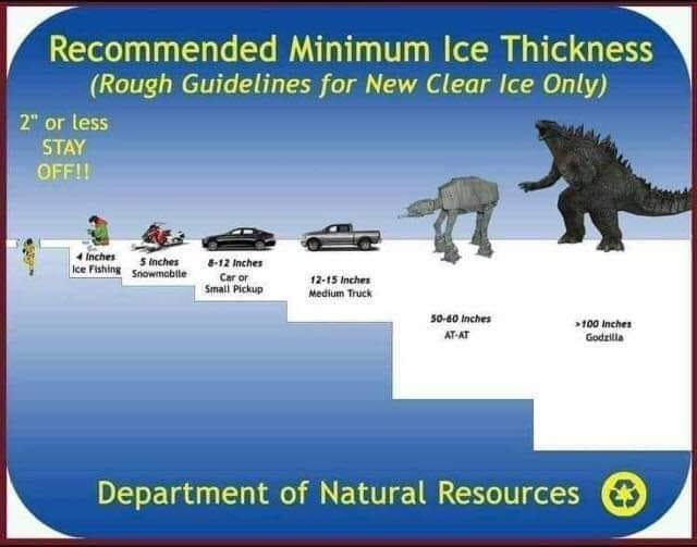 Recommended-ice-thickness.